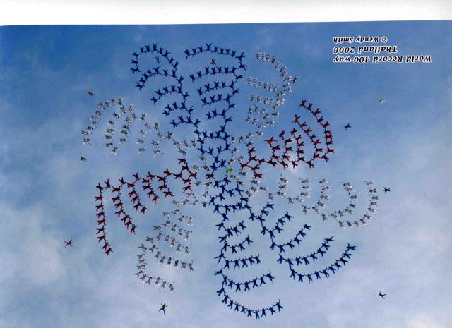 parachutisme record du monde